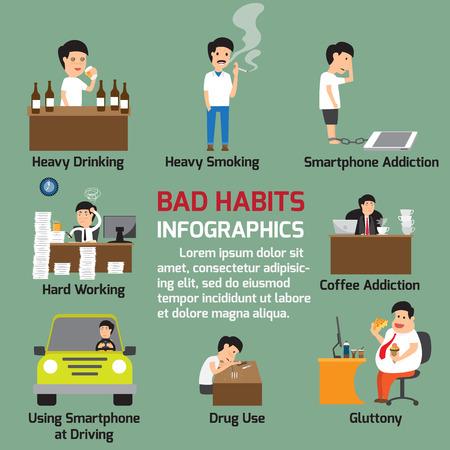 Popular bad habits infographics elements.