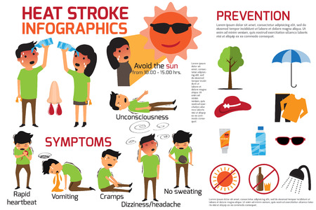 Heat stroke warning infographics. detail of heat stroke graphic prevention and symptoms disease. vector illustration.
