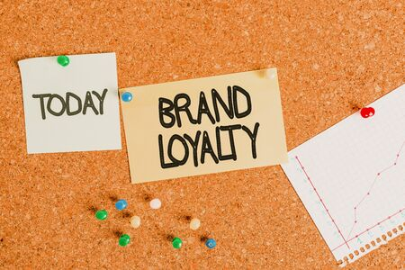 Handwriting text writing Brand Loyalty. Conceptual photo Repeat Purchase Ambassador Patronage Favorite Trusted Corkboard color size paper pin thumbtack tack sheet billboard notice board
