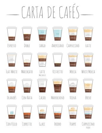 Illustration pour Set of 24 Coffee Types and their preparation in cartoon style Vector Illustration. Names in Spanish. - image libre de droit