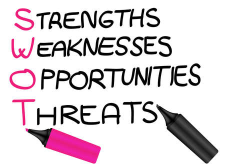 SWOT sign - strengths, weaknesses, opportunities, threats drawn with markers