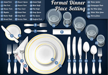 Detailed Illustration of a Set of Place Setting Formal Dinner