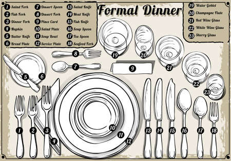 Detailed Illustration of a Vintage Hand Drawn Place Setting Formal Dinner
