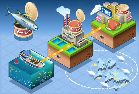 Fish Industry - Isometric Infographic Tuna Large Scale Retail Trade - From Fishing to Consumer