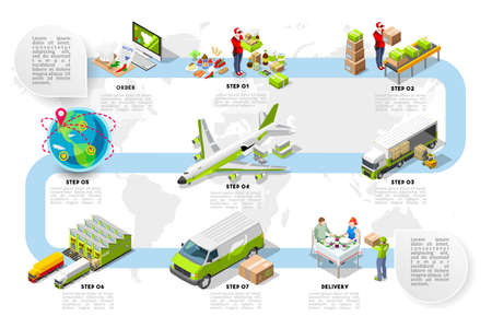Illustration pour International trade logistics network infographic vector illustration with isometric vehicles for cargo transport. Flat 3D Sea freight, road freight and air freight shipping food delivery - image libre de droit