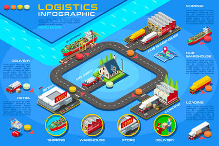 Illustration pour Distribution service, industrial shipment a stock stock web site page. Logistic illustration for web banner, infographics, hero images. Flat isometric vector illustration isolated on blue background. - image libre de droit