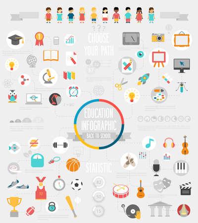 Foto de Education Infographic set with charts and other elements.  - Imagen libre de derechos