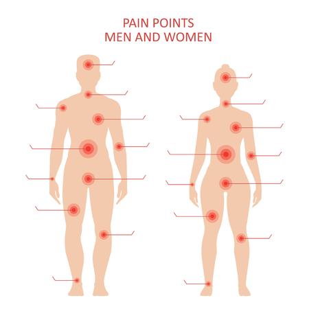 Womans body spots on a weak Warm Sensations