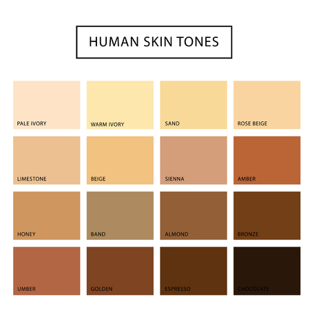 Human skin tone set. Skin color from the darkest brown to the lightest hues, coloring of a person face and body complexion. Vector flat style cartoon illustration.