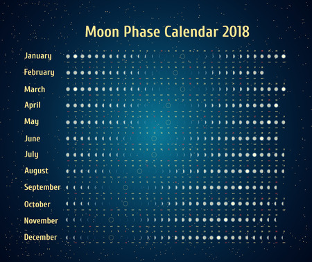 Vector astrological calendar for 2018. Moon phase calendar in the night starry sky. Creative lunar calendar with dates and days of the week on a white background ideas for your design