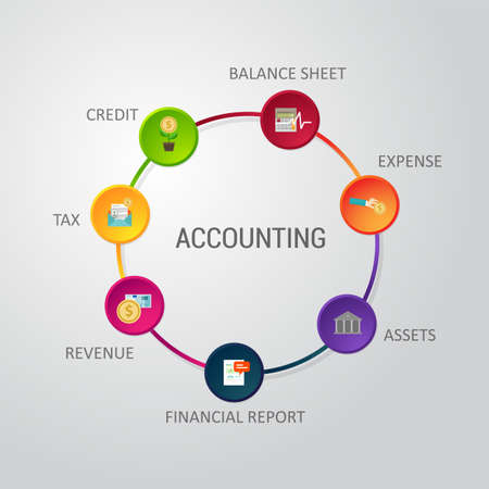 Accounting elements icon style