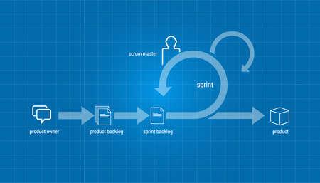 Illustration pour scrum agile methodology software development illustration in vector project management - image libre de droit