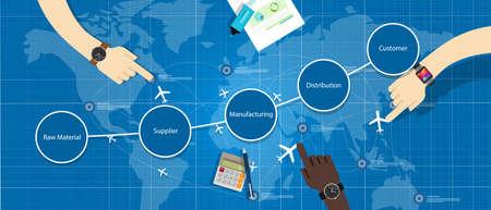 Illustration pour supply chain management SCM distribution product step - image libre de droit