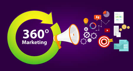 360 marketing full circle complete concept online concept