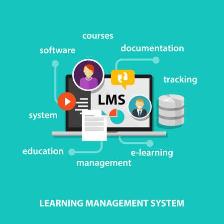 Illustration pour LMS learning management system concept technology - image libre de droit