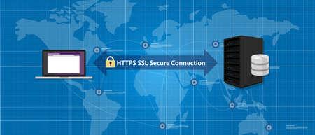 Illustration pour HTTPS SSL Secure connection internet certificate network communication vector - image libre de droit
