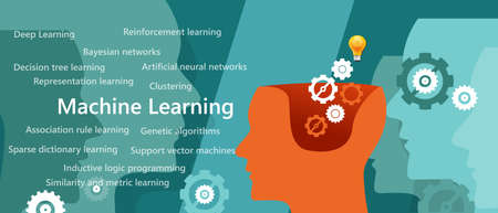machine learning algorithm concept with related subject such as decision tree, artificial neural network, deep learning and sparse dictionary present with gear gear inside human brain head