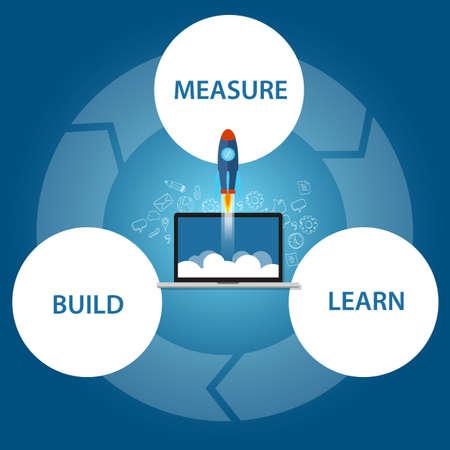 Illustration pour lean start-up build learn measure rocket launch techology vector - image libre de droit