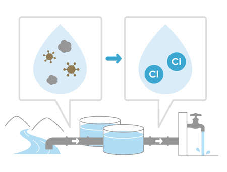 Illustration of How tap water is made?. No text.