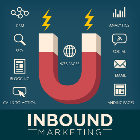 Ilustración de Inbound Marketing Graphic with Blogging, Web Pages, Social, Call to Action or CTA, email, landing page, analytics or reporting, and CRM vector icons - Imagen libre de derechos