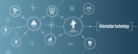 Illustration pour Information technology Web Header Banner w Wrench, Repairman, computer icons, etc. - image libre de droit