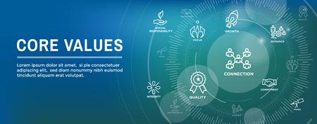 Illustration pour Core Values Web Header Banner image with Integrity, Mission, Icon Set - image libre de droit