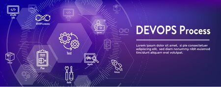 Illustration pour DevOps Icon Set w Dev Ops Web Header Banner - image libre de droit