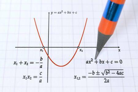 Photo pour Graph of a parabola and quadratic function with roots solution formula - image libre de droit