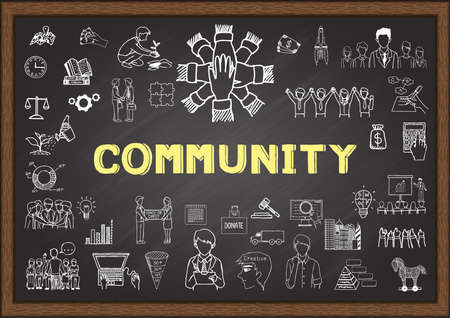 doodle about community on chalkboard.