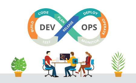 Illustration pour team of programmer concept with devops software development practices methodology - vector illustration - image libre de droit