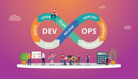 Illustration pour Programmers at work concept using devops software development practices - vector illustration - image libre de droit