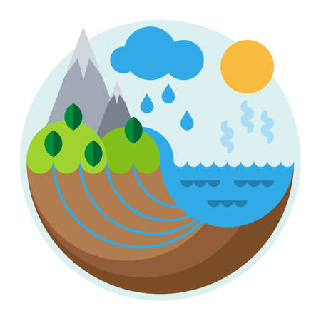 Illustration for Flat style diagram of Water Cycle. - Royalty Free Image
