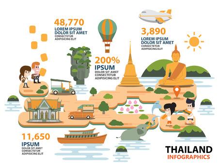 Illustration pour Travel thailand Infographic - image libre de droit