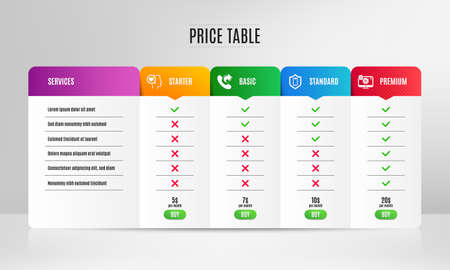 Smartphone protection, Share call and Romantic talk icons simple set. Pricing table, price list. Settings sign. Phone, Phone support, Love chat. Cogwheel tool. Technology set. Vector