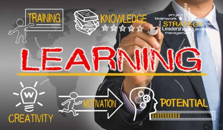 Foto de learning concept with education elements - Imagen libre de derechos