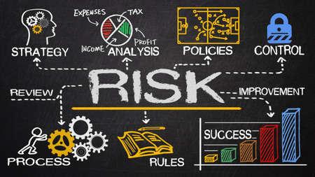 risk management concept hand drawn on chalkboard