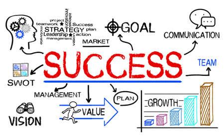 Photo pour success concept drawn on white background - image libre de droit