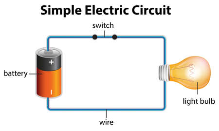 Illustration showing the electric circuit