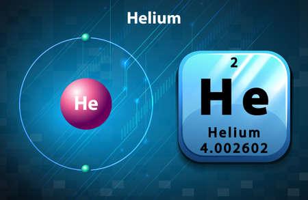 Periodic symbol and diagram of Helium illustration