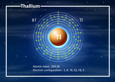 a Thallium atom diagram illustration