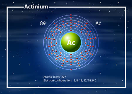 A Actinium atom diagram illustration