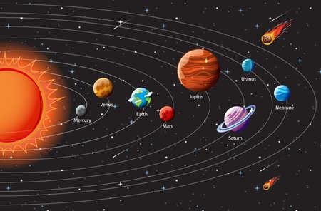 Illustration pour Planets of the solar system infographic illustration - image libre de droit