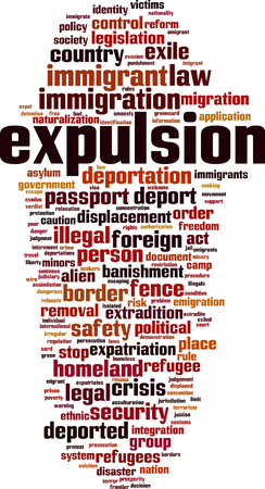 Expulsion word cloud concept illustration.
