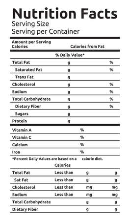 Nutrition Facts Vector Food Label
