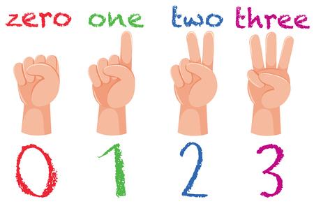 Set of hand number gesture illustration