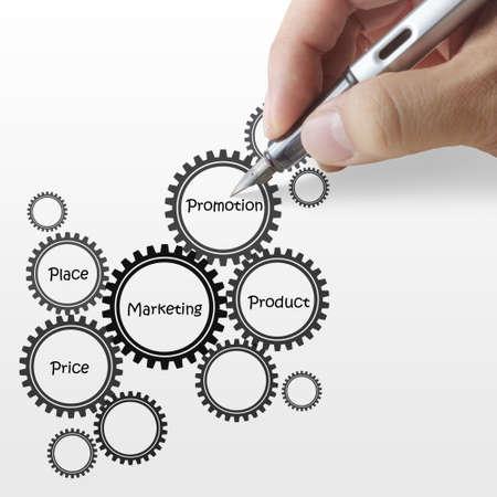 Photo pour hand draws target customer diagram flow chart on paper - image libre de droit