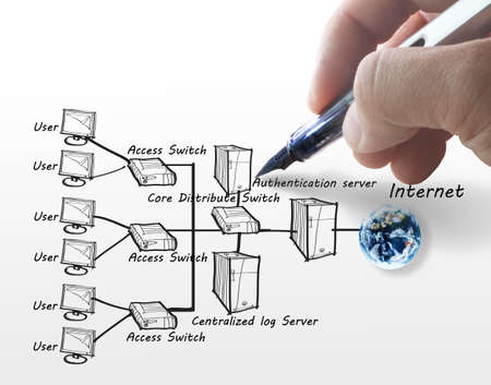 hand draws the internet system chart.Elements of this image furnished by NASA