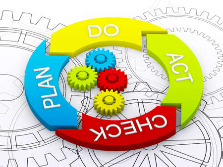 PDCA Life cycle as business concept