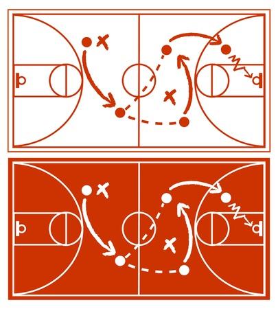 Basketball Strategy Plan