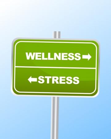 Wellness Stress Sign